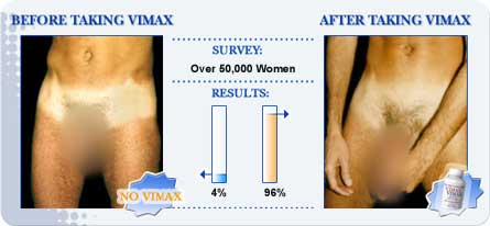 Vimax Before and after pics